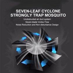 RL-501 LED Mosquito Killer Lamp